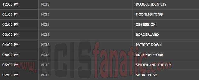 NCIS Guest Stars List